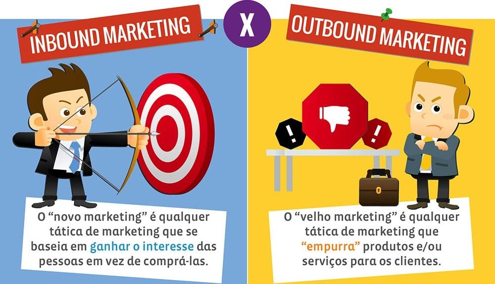 o-que-e-inbound-marketing-diferença